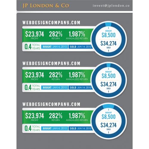 JP London Infographic
