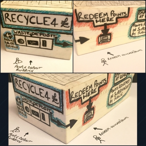 Public Recycling Incentive Scheme Project